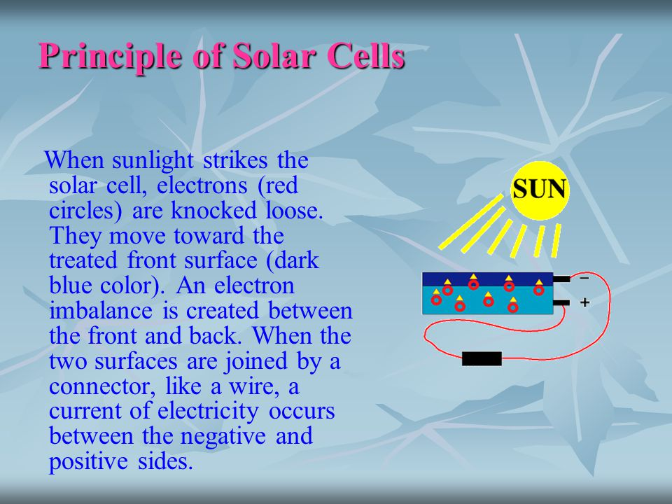 Principle of Solar Cells