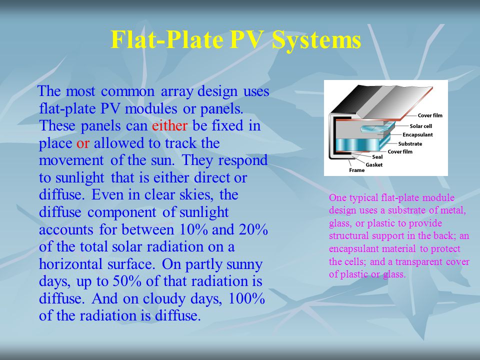 Flat-Plate PV Systems