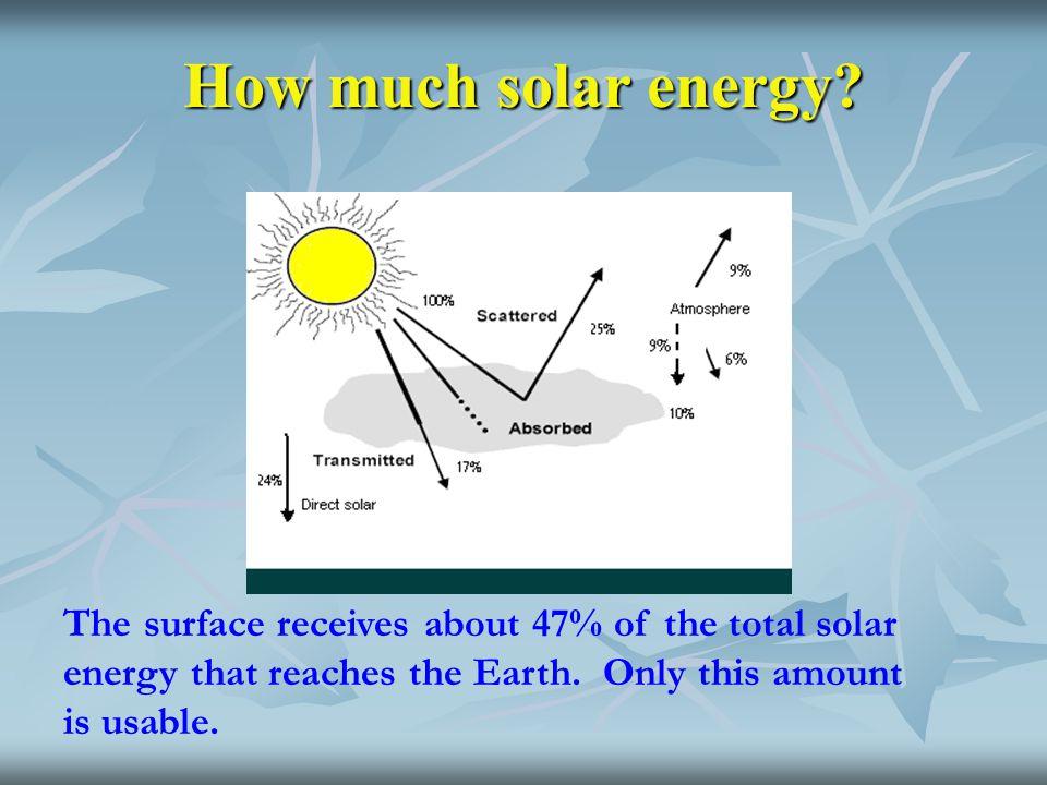 How much solar energy.