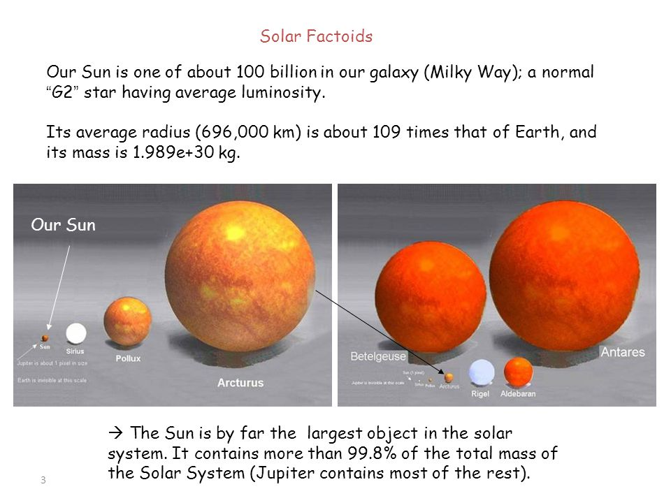 Solar Factoids Our Sun is one of about 100 billion in our galaxy (Milky Way); a normal G2 star having average luminosity.