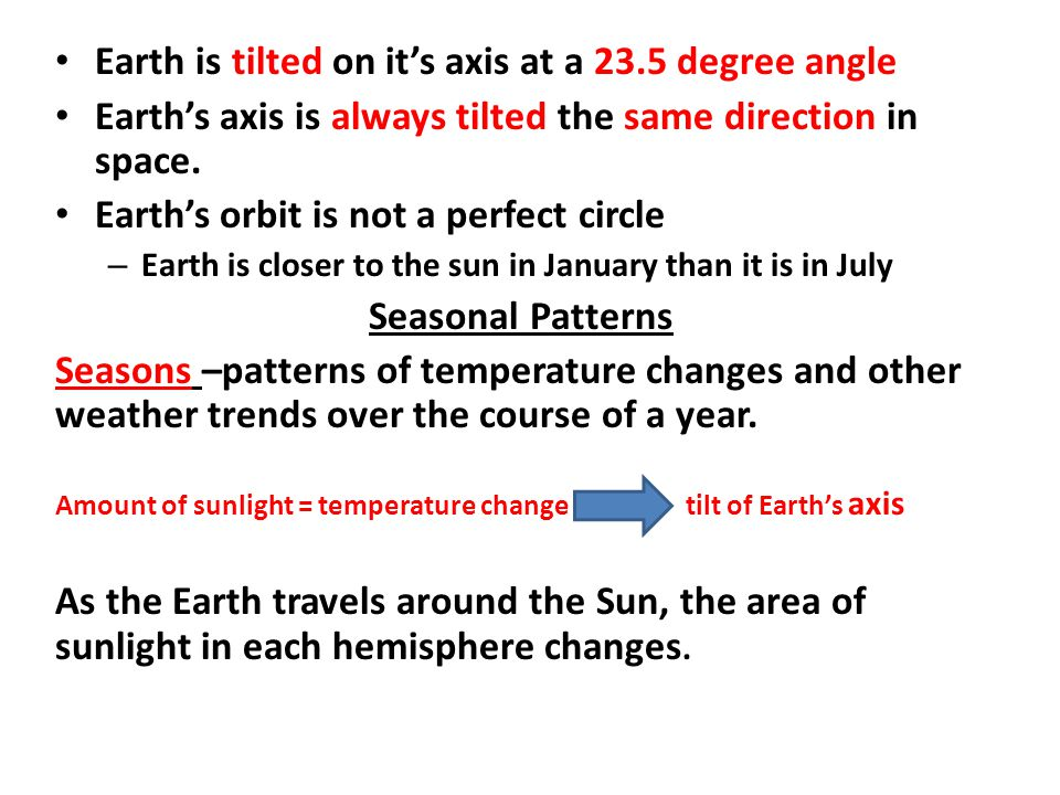 Earth is tilted on it's axis at a 23.5 degree angle