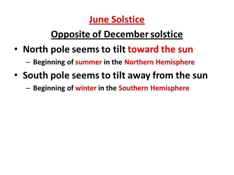 Opposite of December solstice