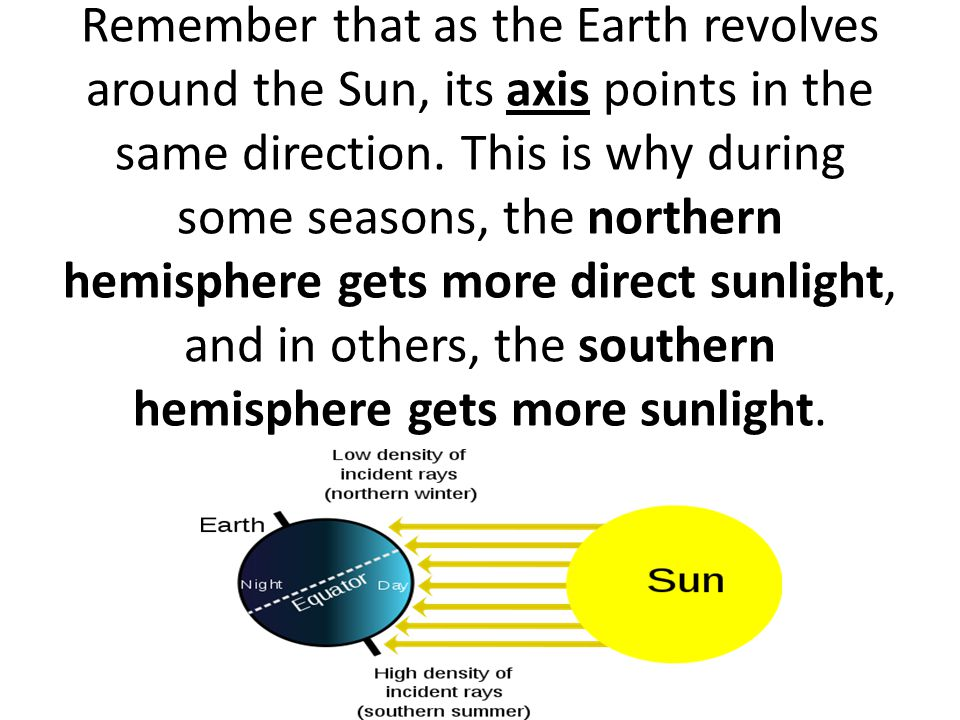 Remember that as the Earth revolves around the Sun, its axis points in the same direction.
