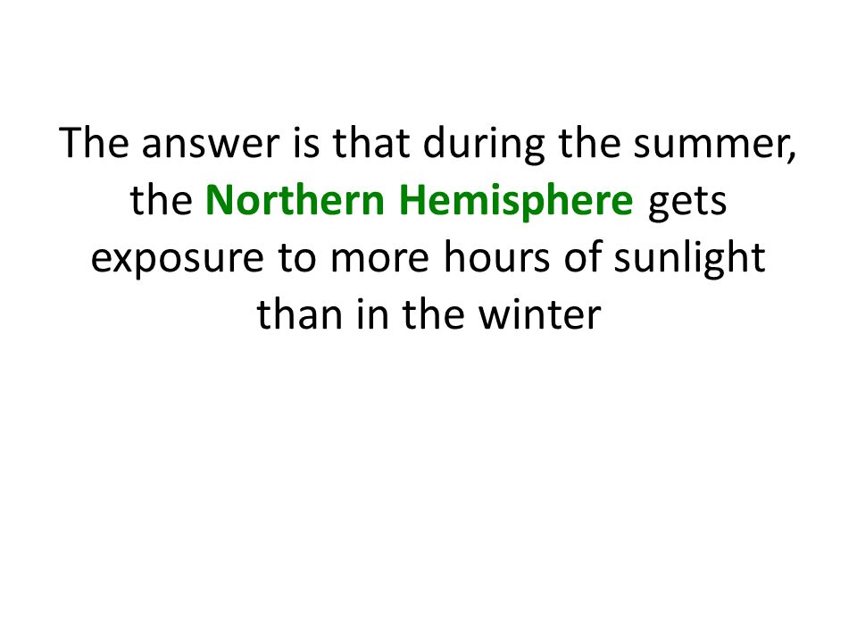 The answer is that during the summer, the Northern Hemisphere gets exposure to more hours of sunlight than in the winter