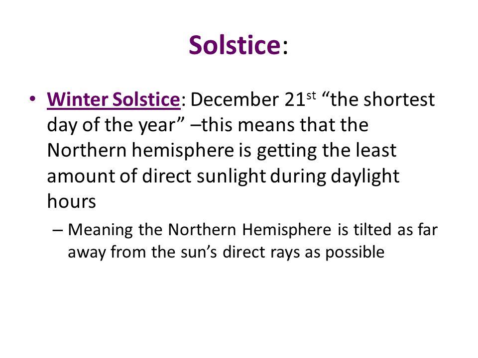 Solstice:
