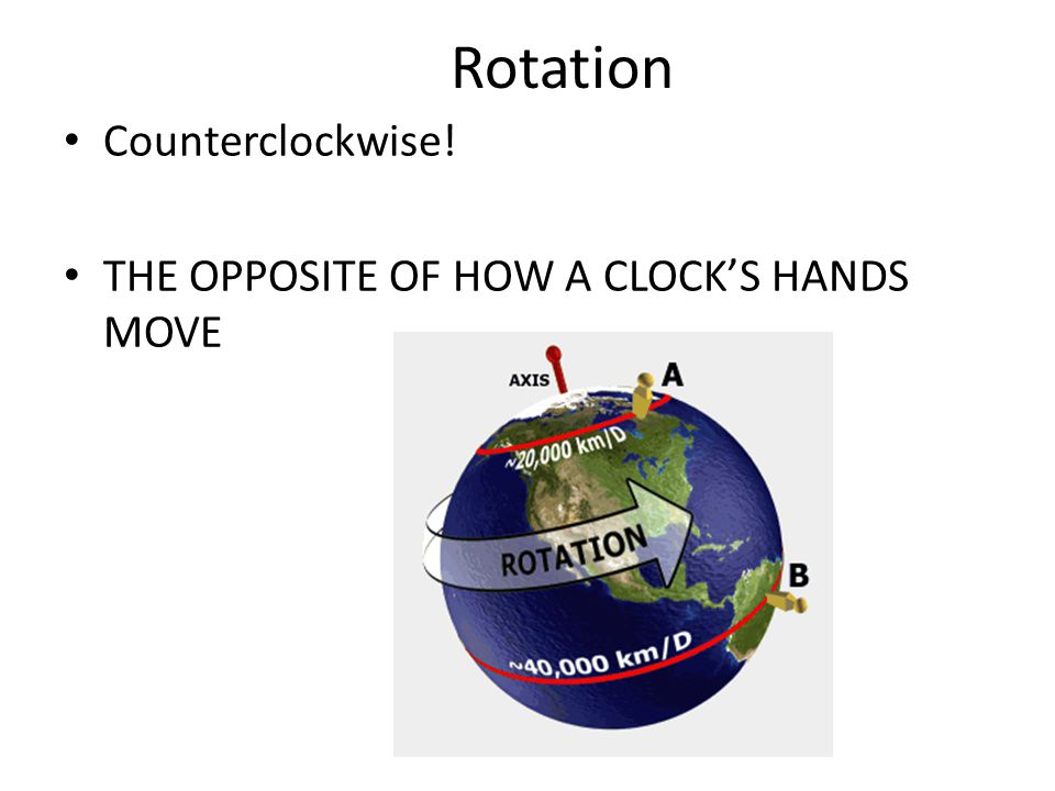 Rotation Counterclockwise! THE OPPOSITE OF HOW A CLOCK'S HANDS MOVE