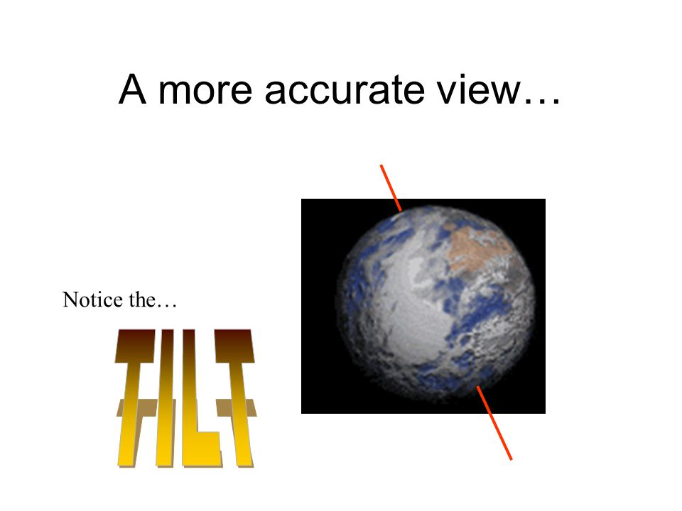 A more accurate view… Notice the… TILT
