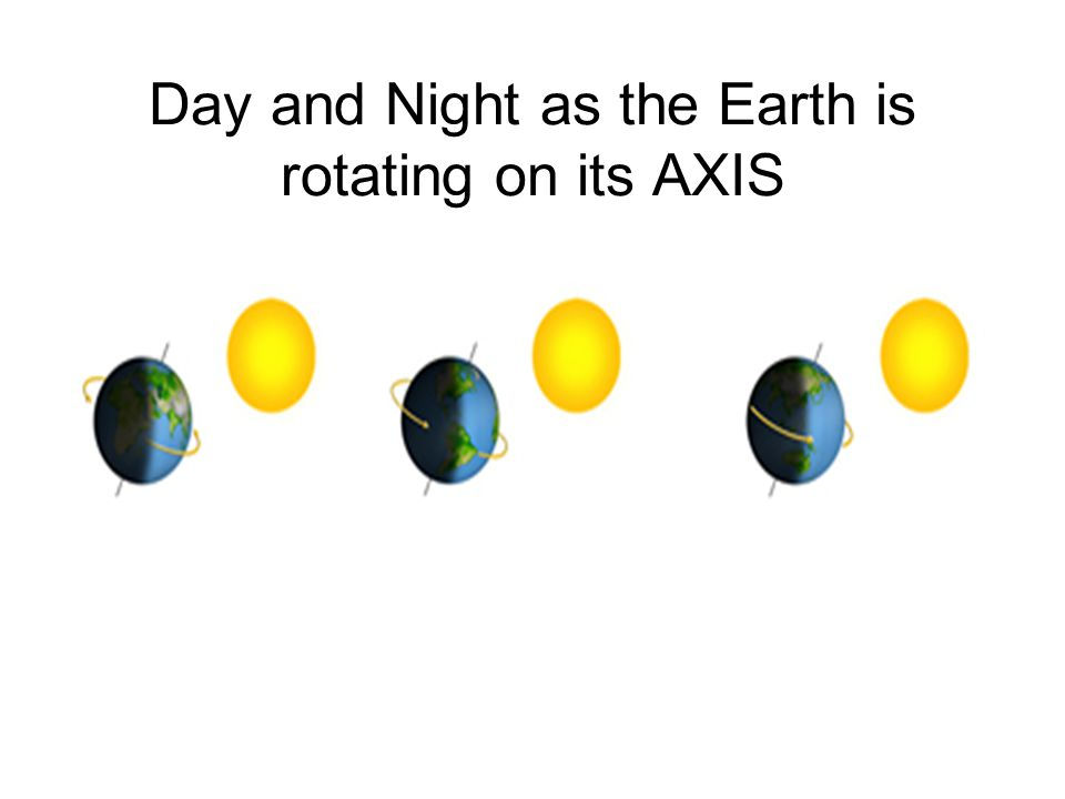 Day and Night as the Earth is rotating on its AXIS