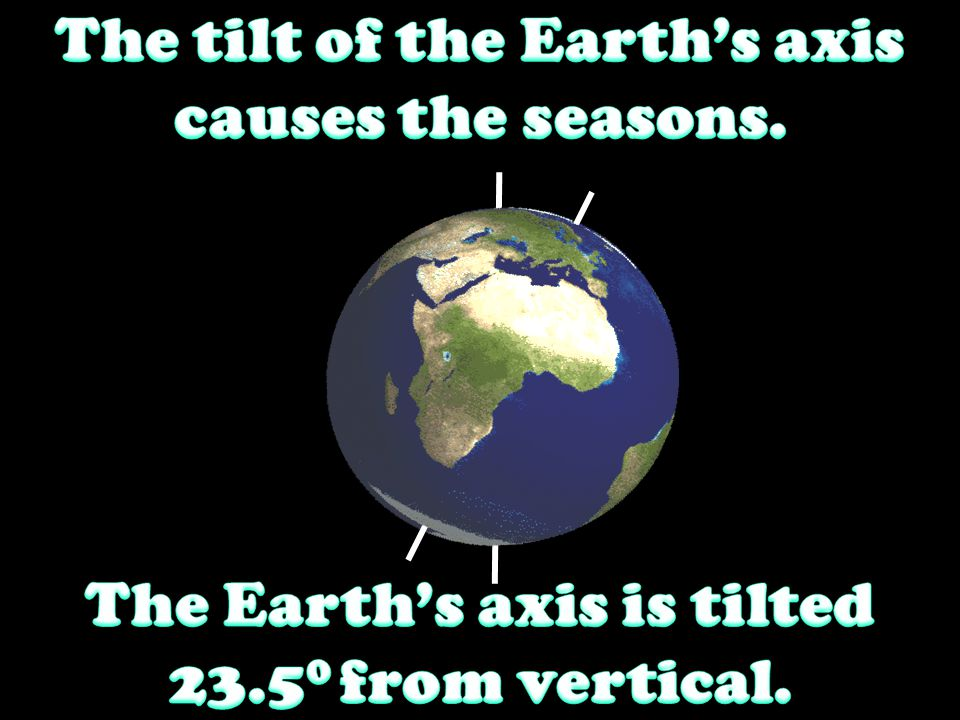 The tilt of the Earth's axis causes the seasons.