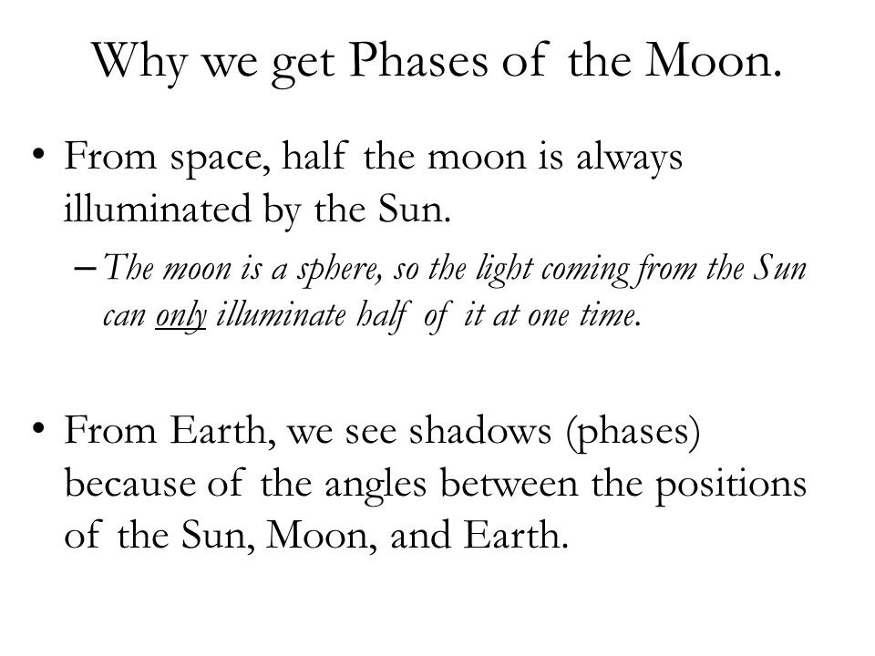 Why we get Phases of the Moon.