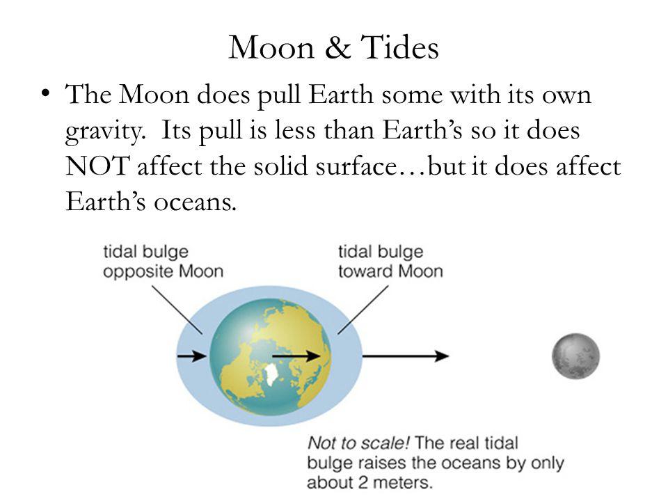 Moon & Tides