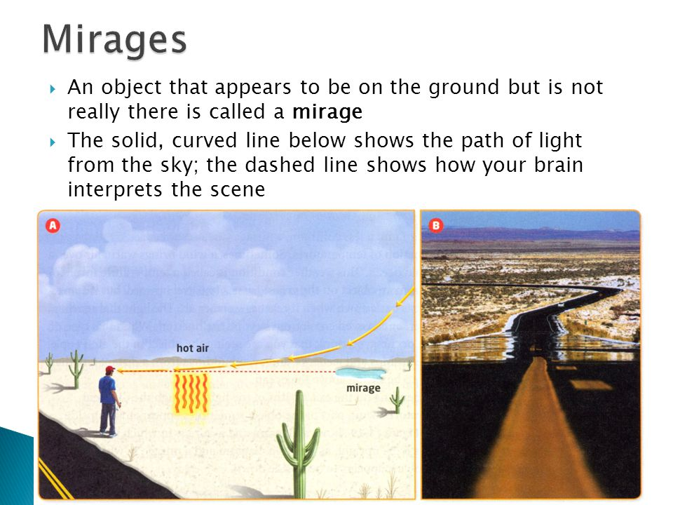 Mirages An object that appears to be on the ground but is not really there is called a mirage.