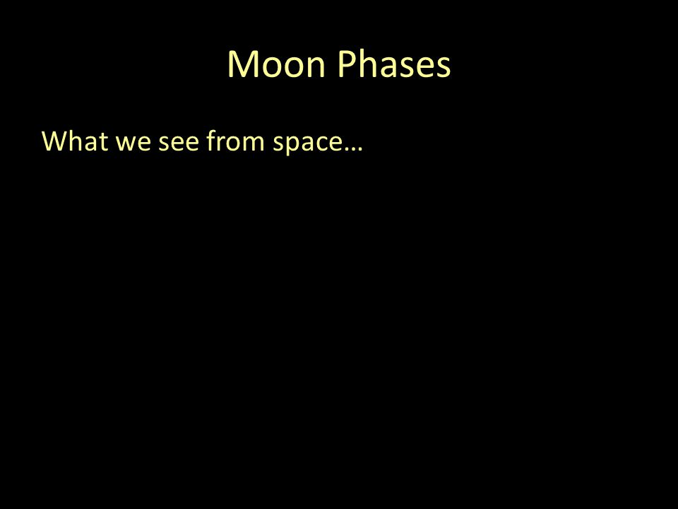 Moon Phases What we see from space…