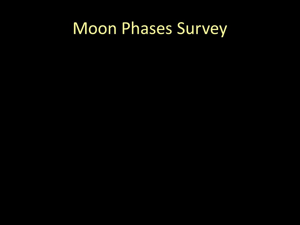Moon Phases Survey Use scratch paper Write full name