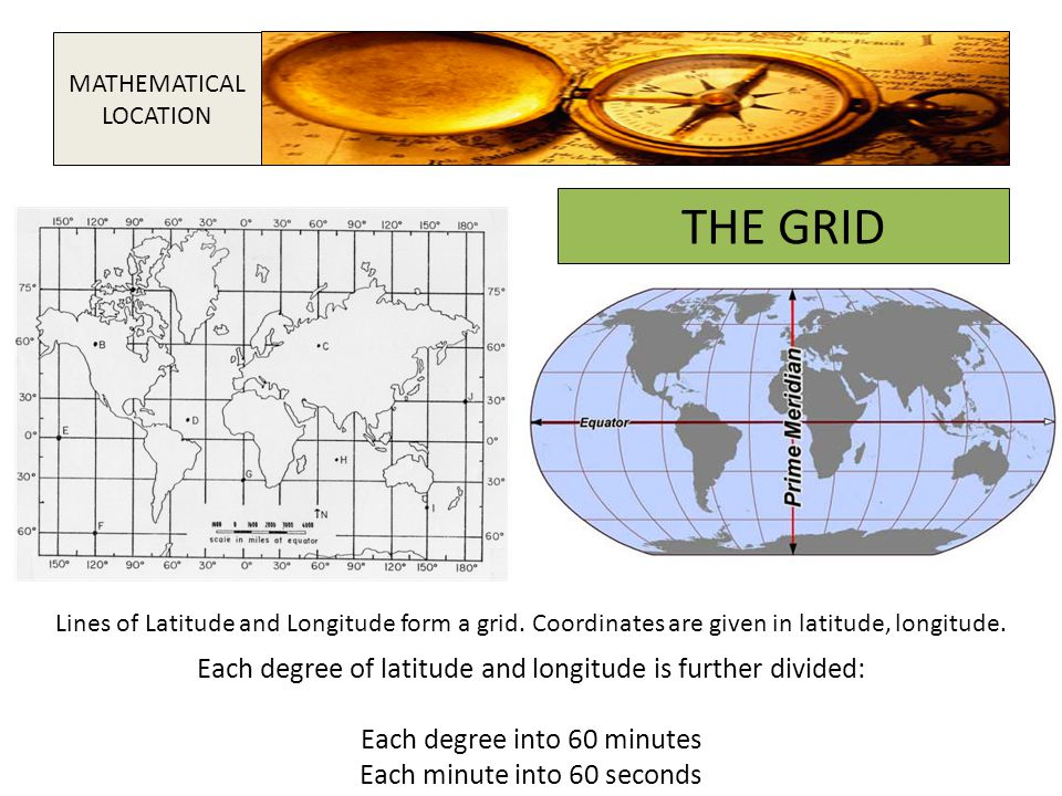 THE GRID Each degree of latitude and longitude is further divided: