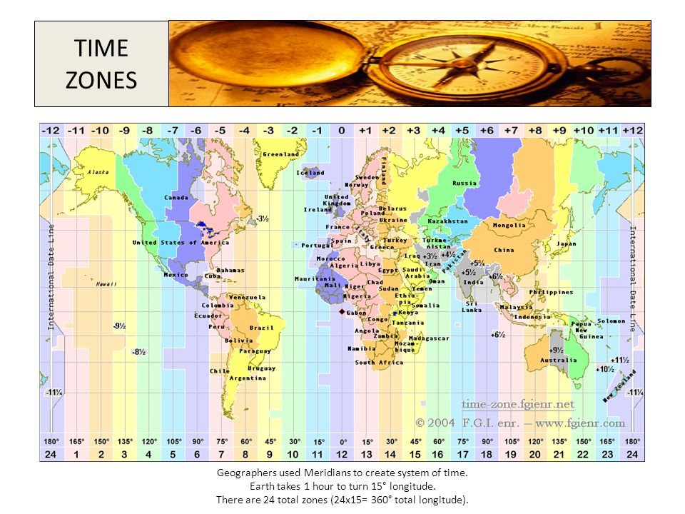 TIME ZONES Geographers used Meridians to create system of time.