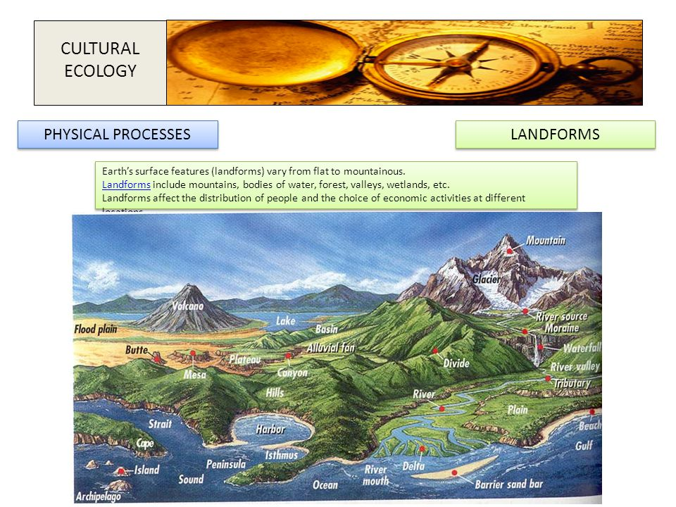 CULTURAL ECOLOGY PHYSICAL PROCESSES LANDFORMS