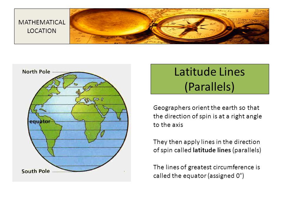 Latitude Lines (Parallels)