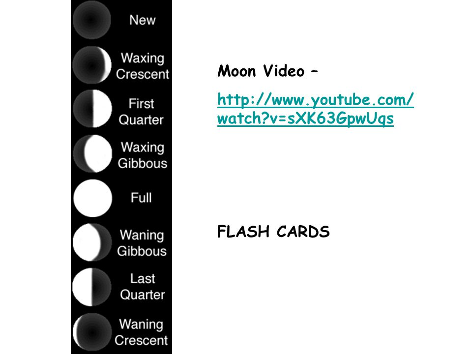 Moon Video – http://www.youtube.com/watch v=sXK63GpwUqs FLASH CARDS