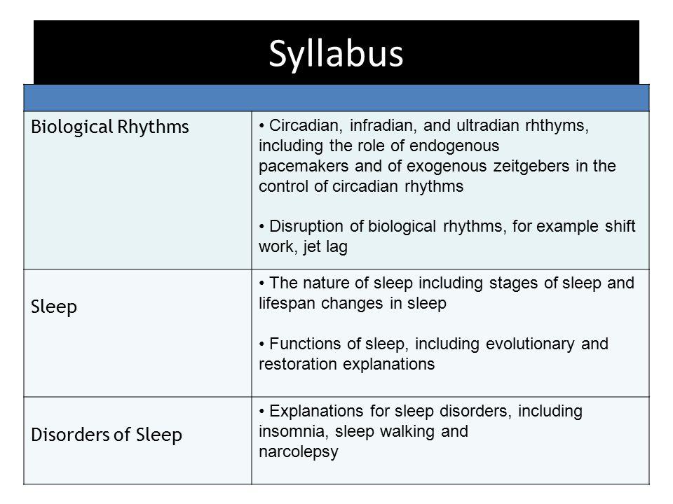 Syllabus Biological Rhythms Sleep Disorders of Sleep