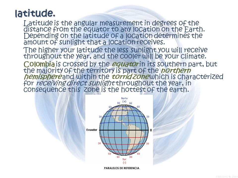 latitude.
