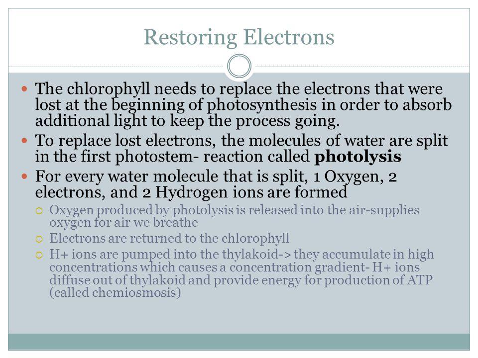 Restoring Electrons
