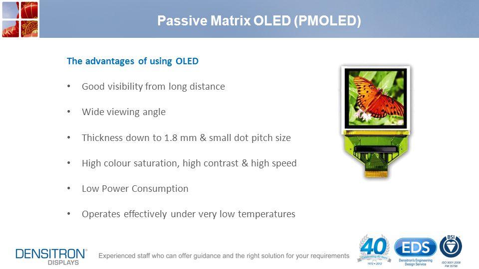 Passive Matrix OLED (PMOLED)