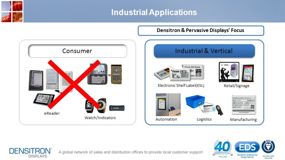 Industrial Applications Densitron & Pervasive Displays' Focus