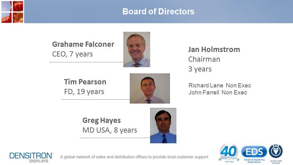 Board of Directors Grahame Falconer Jan Holmstrom CEO, 7 years
