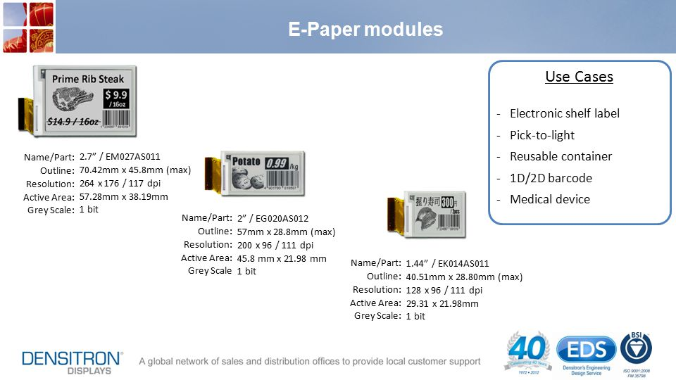 E-Paper modules Use Cases Electronic shelf label Pick-to-light