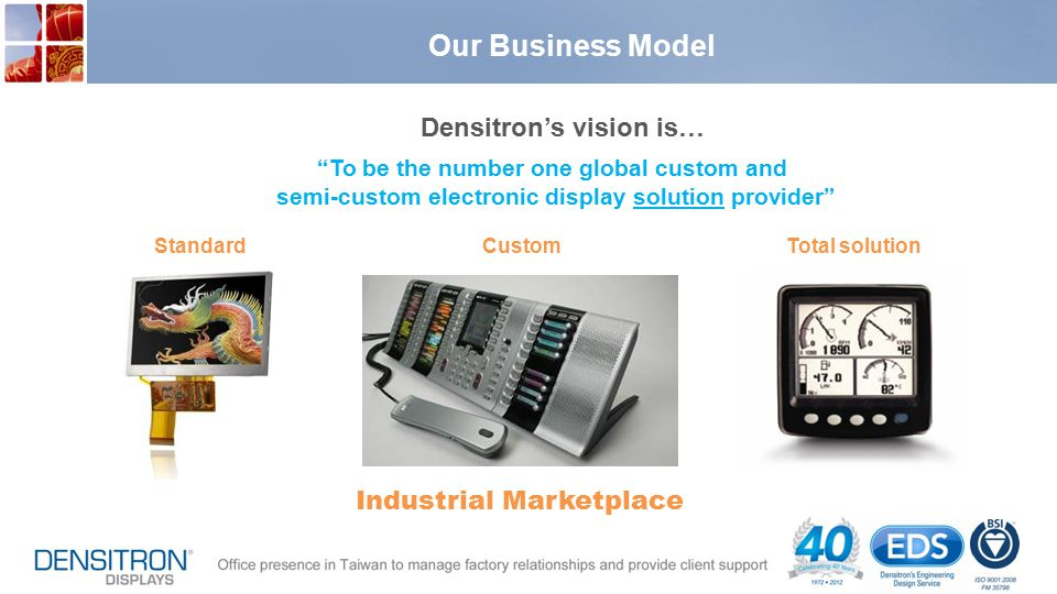 Our Business Model Industrial Marketplace Densitron's vision is…