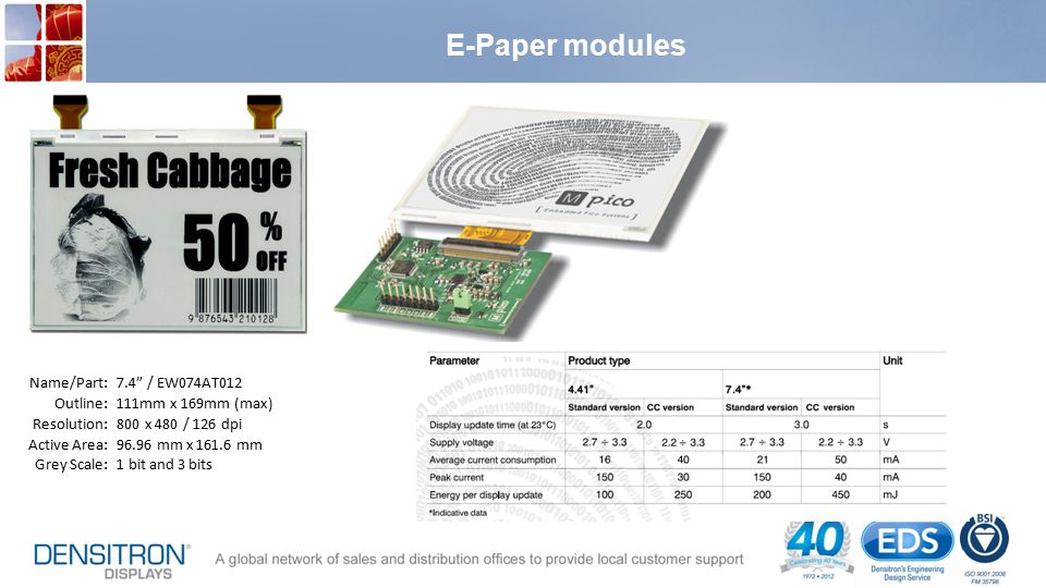 E-Paper modules Name/Part: Outline: Resolution: Active Area: