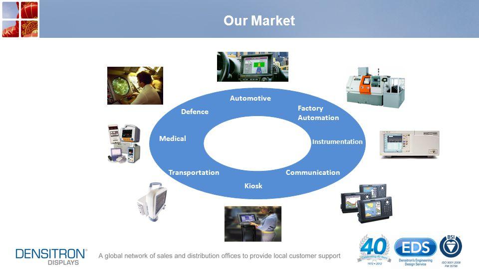 Our Market Automotive Factory Automation Defence Medical