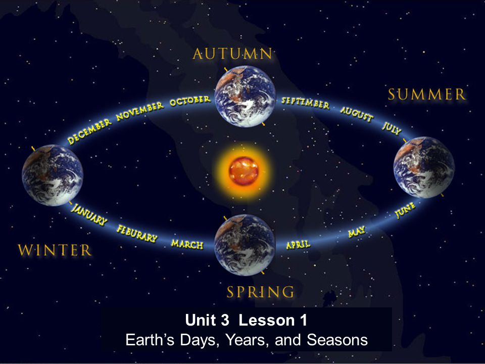 Earth's Days, Years, and Seasons