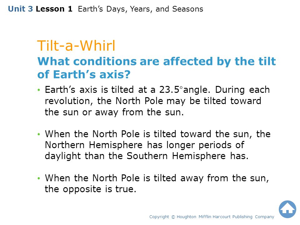 Tilt-a-Whirl What conditions are affected by the tilt of Earth's axis