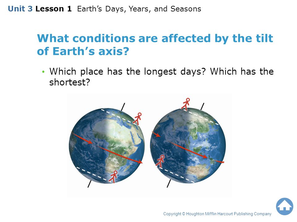 What conditions are affected by the tilt of Earth's axis