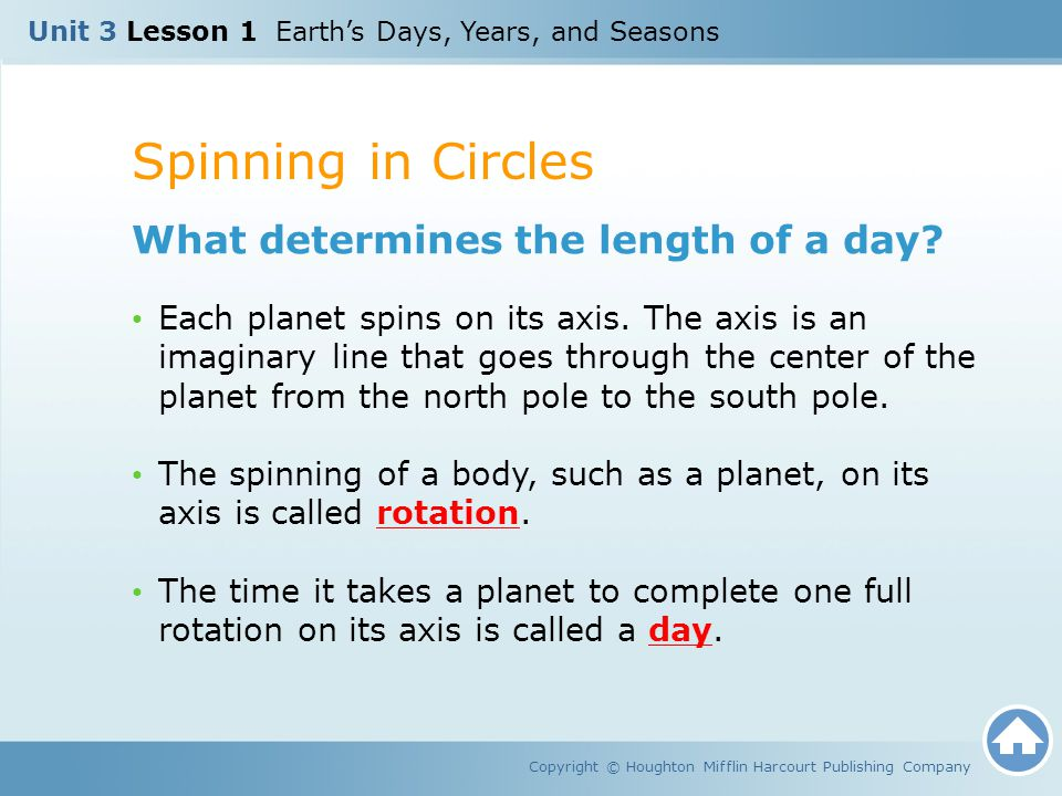 Spinning in Circles What determines the length of a day
