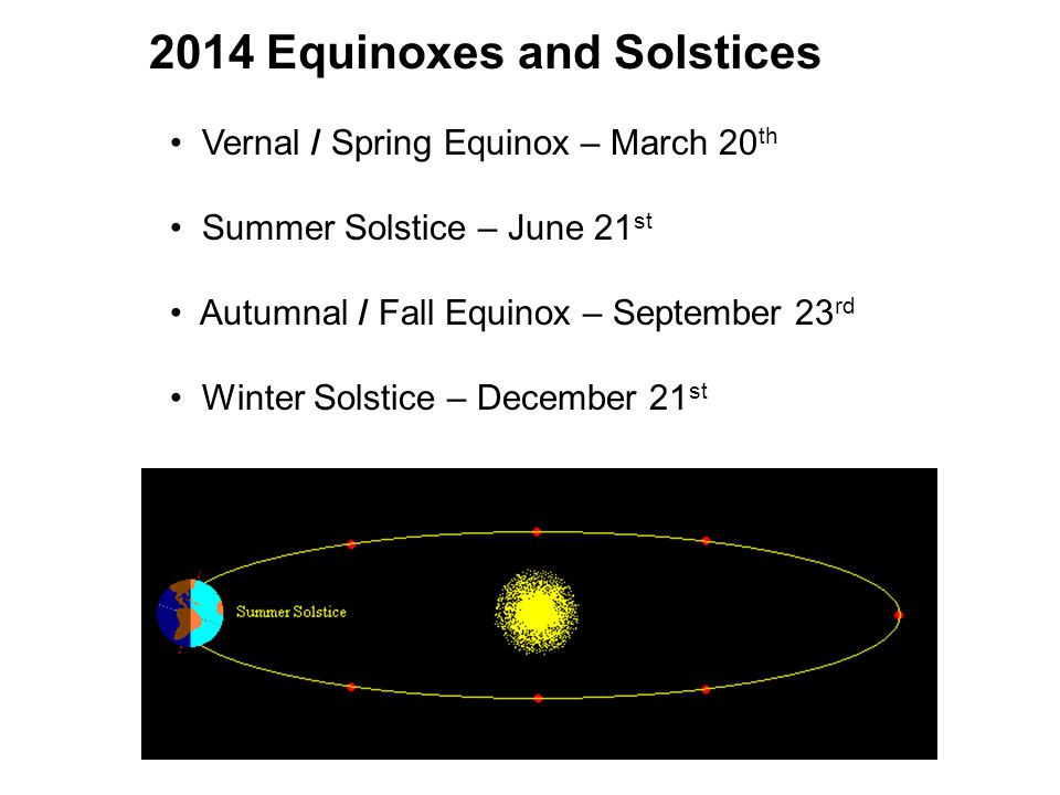 2014 Equinoxes and Solstices