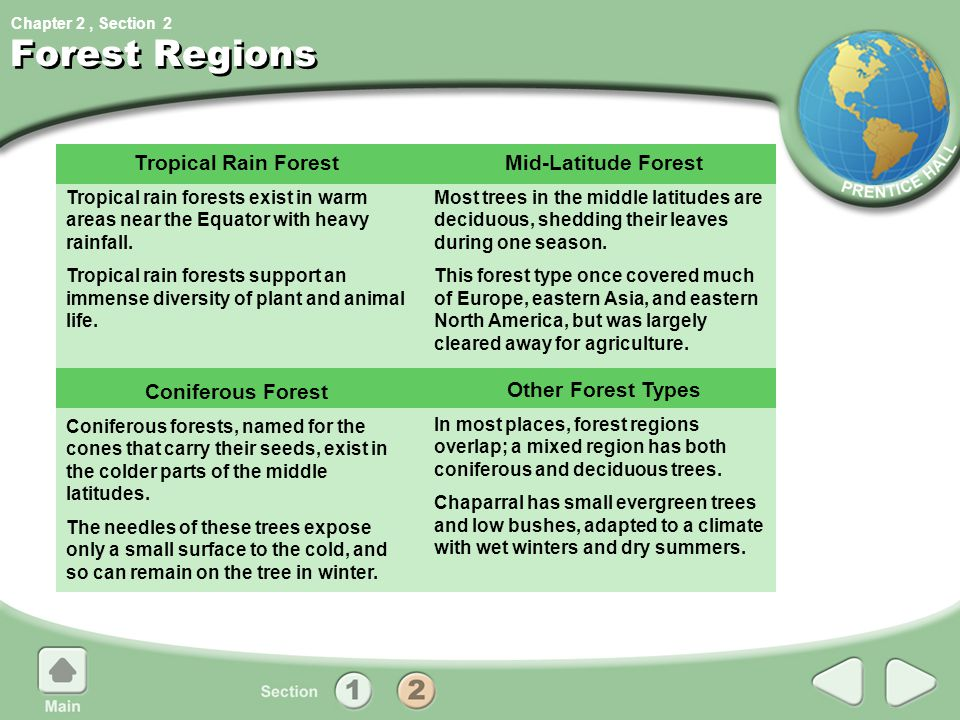 Forest Regions Tropical Rain Forest Mid-Latitude Forest