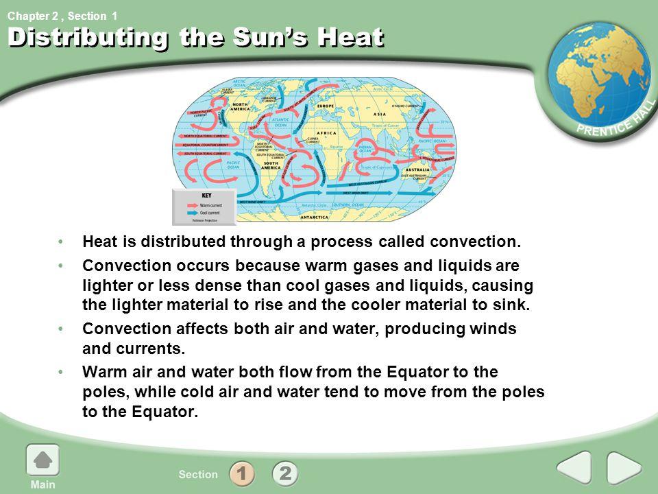 Distributing the Sun's Heat