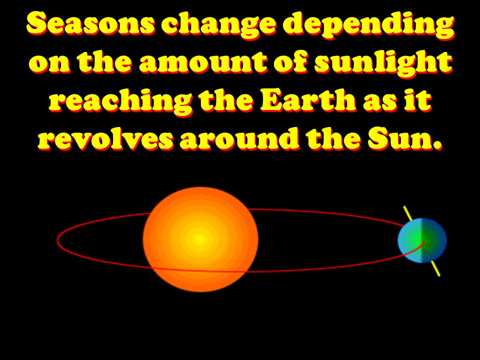 Seasons change depending on the amount of sunlight reaching the Earth as it revolves around the Sun.