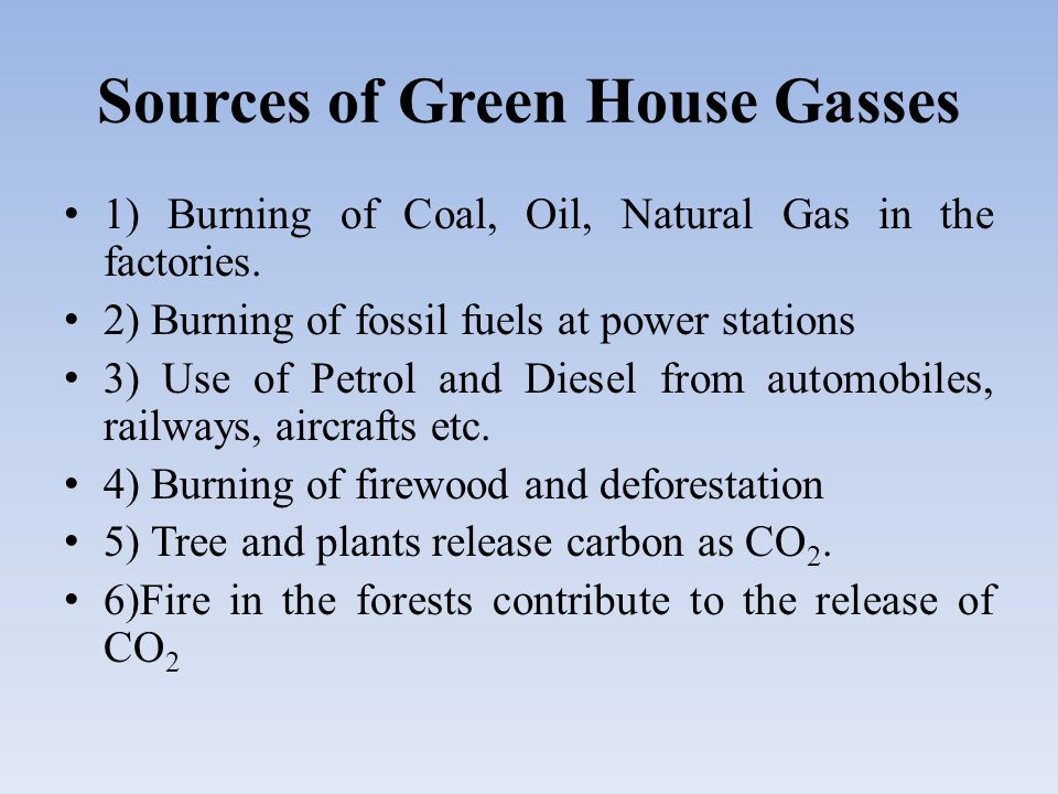 Sources of Green House Gasses