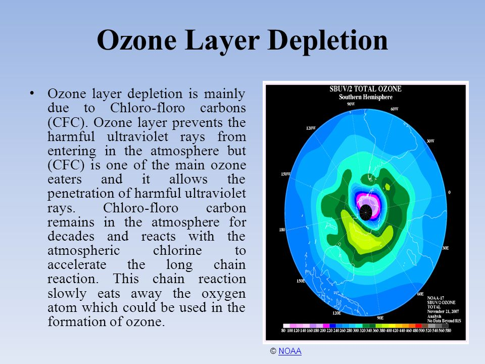 ozone layer depletion This quick video discusses the role of the ozone layer and how cfcs can cause ozone depletion teachers: if interested, you can purchase this powerpoint from.
