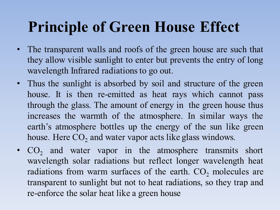 Principle of Green House Effect