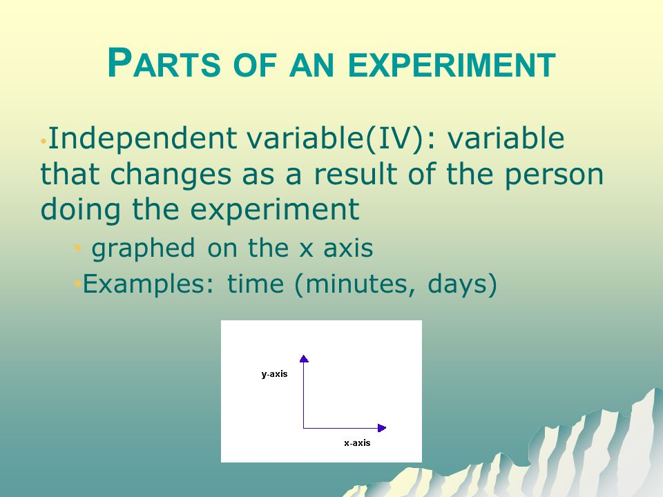 Parts of an experiment Independent variable(IV): variable that changes as a result of the person doing the experiment.