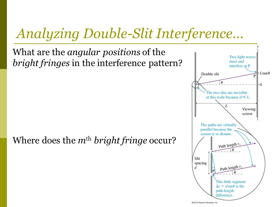 Analyzing Double-Slit Interference…