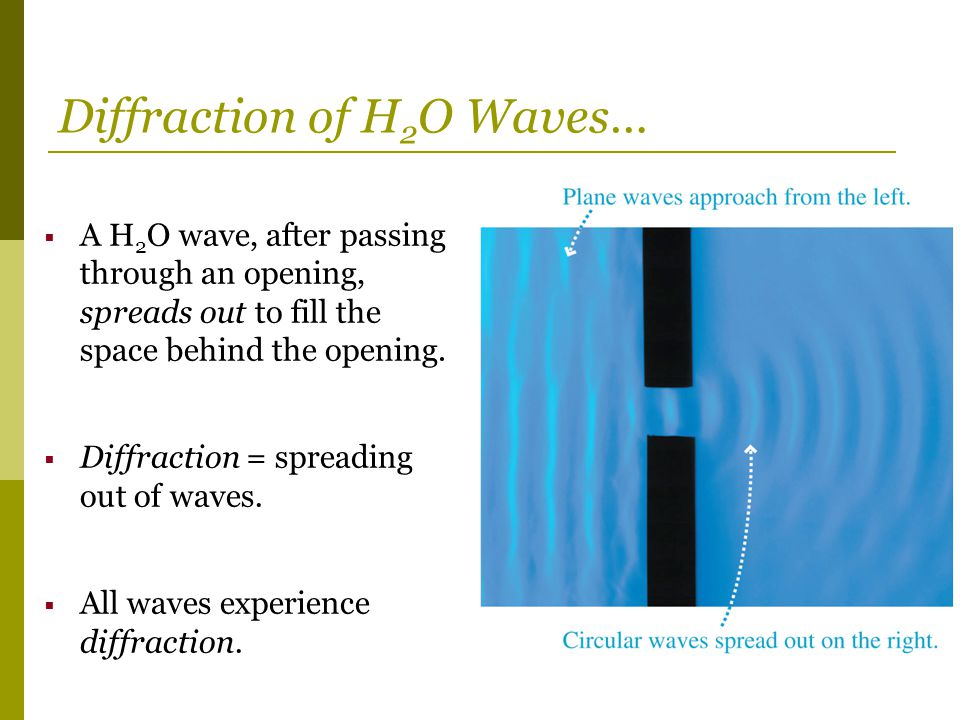 Diffraction of H2O Waves…
