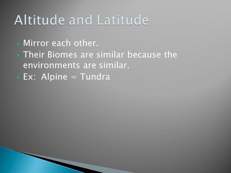 Altitude and Latitude Mirror each other.