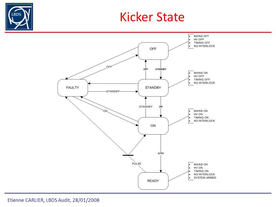 Kicker State
