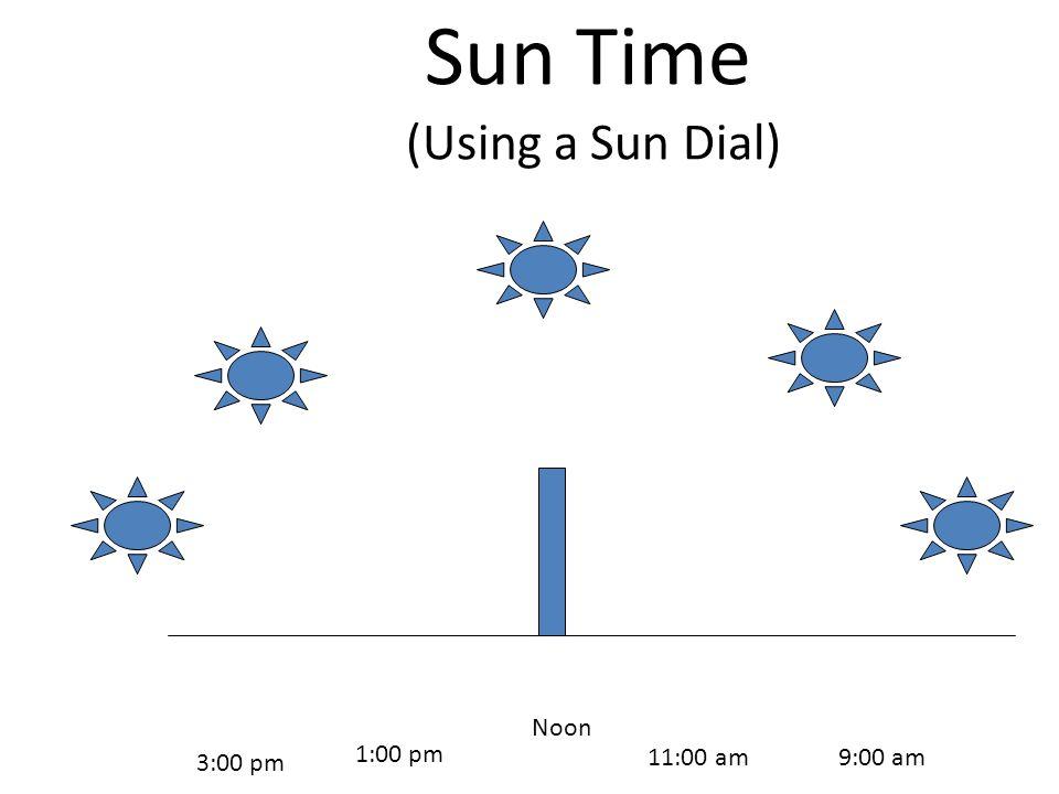 Sun Time (Using a Sun Dial)